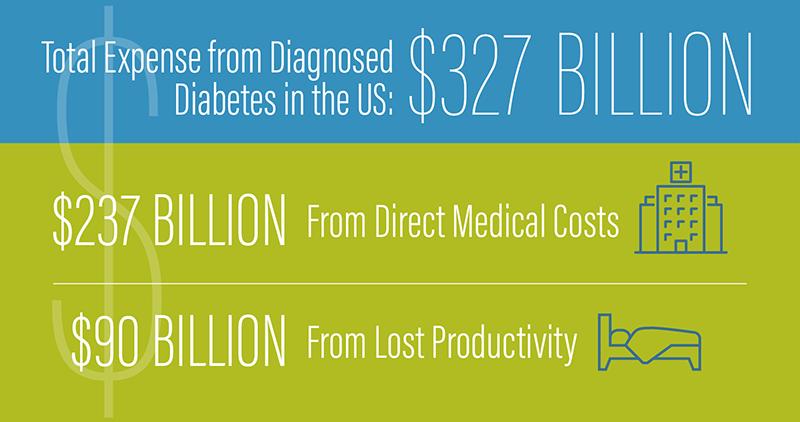 Diabetes Blog-v2